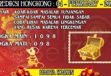 PREDIKSI TOGEL HONGKONG HARI SELASA 04 FEBRUARY 2020