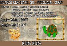 PREDIKSI TOGEL KUCHING HARI KAMIS 20 FEBRUARY 2020