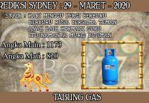 PREDIKSI TOGEL SYDNEY HARI MINGGU 29 MARET 2020