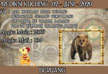 PREDIKSI TOGEL KUCHING HARI SELASA 02 JUNI 2020